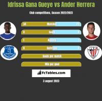 Idrissa Gana Gueye vs Ander Herrera h2h player stats
