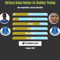 Idrissa Gana Gueye vs Ashley Young h2h player stats