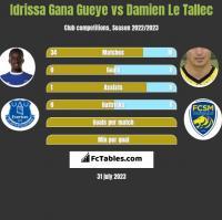 Idrissa Gana Gueye vs Damien Le Tallec h2h player stats