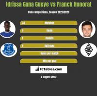 Idrissa Gana Gueye vs Franck Honorat h2h player stats
