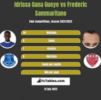 Idrissa Gana Gueye vs Frederic Sammaritano h2h player stats