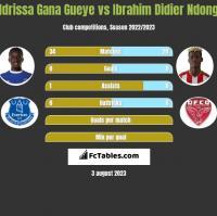 Idrissa Gana Gueye vs Ibrahim Didier Ndong h2h player stats