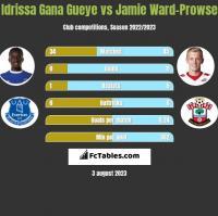 Idrissa Gana Gueye vs Jamie Ward-Prowse h2h player stats
