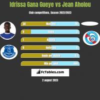 Idrissa Gana Gueye vs Jean Aholou h2h player stats