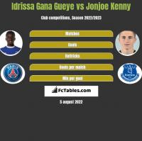 Idrissa Gana Gueye vs Jonjoe Kenny h2h player stats