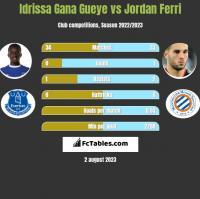 Idrissa Gana Gueye vs Jordan Ferri h2h player stats
