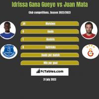 Idrissa Gana Gueye vs Juan Mata h2h player stats
