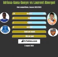 Idrissa Gana Gueye vs Laurent Abergel h2h player stats