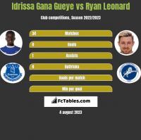 Idrissa Gana Gueye vs Ryan Leonard h2h player stats
