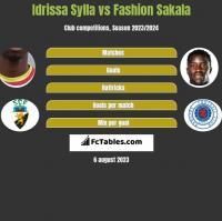 Idrissa Sylla vs Fashion Sakala h2h player stats