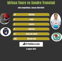 Idrissa Toure vs Sondre Tronstad h2h player stats