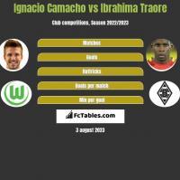 Ignacio Camacho vs Ibrahima Traore h2h player stats