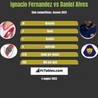 Ignacio Fernandez vs Daniel Alves h2h player stats