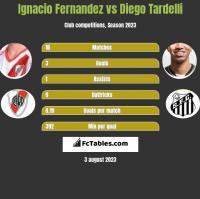 Ignacio Fernandez vs Diego Tardelli h2h player stats