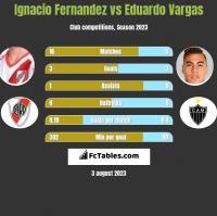 Ignacio Fernandez vs Eduardo Vargas h2h player stats