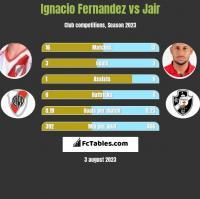 Ignacio Fernandez vs Jair h2h player stats