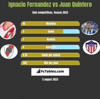 Ignacio Fernandez vs Juan Quintero h2h player stats