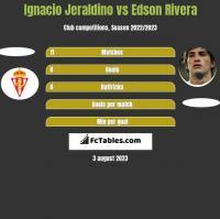 Ignacio Jeraldino vs Edson Rivera h2h player stats