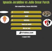 Ignacio Jeraldino vs Julio Cesar Furch h2h player stats