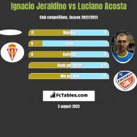 Ignacio Jeraldino vs Luciano Acosta h2h player stats