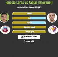 Ignacio Lores vs Fabian Estoyanoff h2h player stats