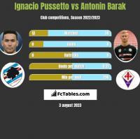 Ignacio Pussetto vs Antonin Barak h2h player stats