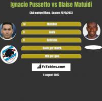 Ignacio Pussetto vs Blaise Matuidi h2h player stats
