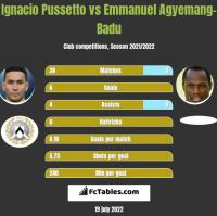 Ignacio Pussetto vs Emmanuel Agyemang-Badu h2h player stats