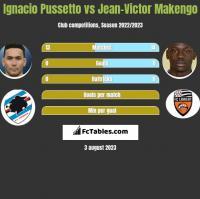 Ignacio Pussetto vs Jean-Victor Makengo h2h player stats