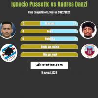Ignacio Pussetto vs Andrea Danzi h2h player stats