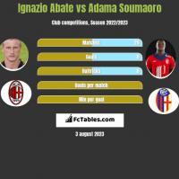 Ignazio Abate vs Adama Soumaoro h2h player stats