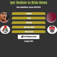 Igor Denisov vs Brian Idowu h2h player stats