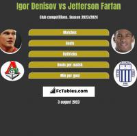 Igor Denisov vs Jefferson Farfan h2h player stats