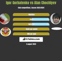Igor Gorbatenko vs Alan Chochiyev h2h player stats