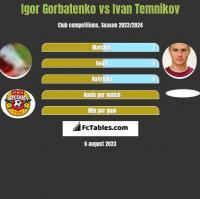 Igor Gorbatenko vs Ivan Temnikov h2h player stats