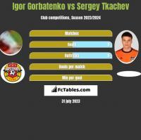 Igor Gorbatenko vs Sergey Tkachev h2h player stats