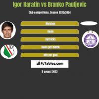 Igor Haratin vs Branko Pauljevic h2h player stats