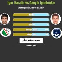 Igor Haratin vs Danylo Ignatenko h2h player stats