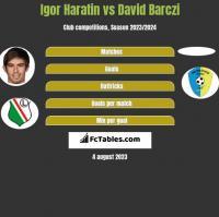 Igor Haratin vs David Barczi h2h player stats
