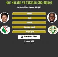 Igor Haratin vs Tokmac Chol Nguen h2h player stats