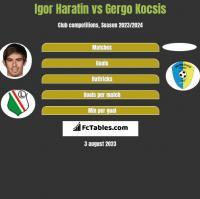 Igor Haratin vs Gergo Kocsis h2h player stats