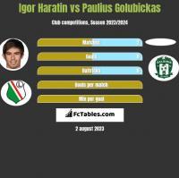 Igor Haratin vs Paulius Golubickas h2h player stats