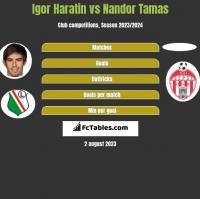 Igor Haratin vs Nandor Tamas h2h player stats