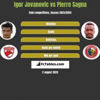 Igor Jovanovic vs Pierre Sagna h2h player stats