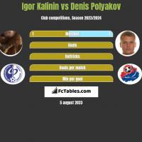 Igor Kalinin vs Denis Polyakov h2h player stats