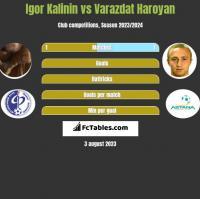 Igor Kalinin vs Varazdat Haroyan h2h player stats