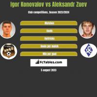 Igor Konovalov vs Aleksandr Zuev h2h player stats