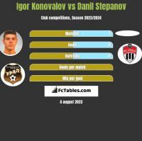 Igor Konovalov vs Danil Stepanov h2h player stats