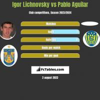 Igor Lichnovsky vs Pablo Aguilar h2h player stats