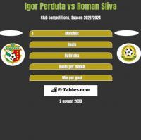 Igor Perduta vs Roman Sliva h2h player stats
